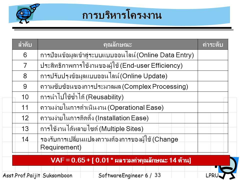 VAF = 0.65 + [ 0.01 * ผลรวมค่าคุณลักษณะ 14 ด้าน]